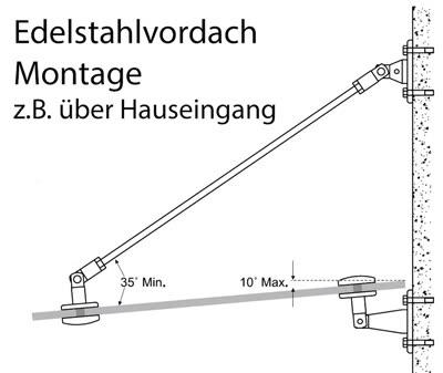 Favorit Edelstahlvordach Komplettset 120/10 mm Befestigung - V4A LC09